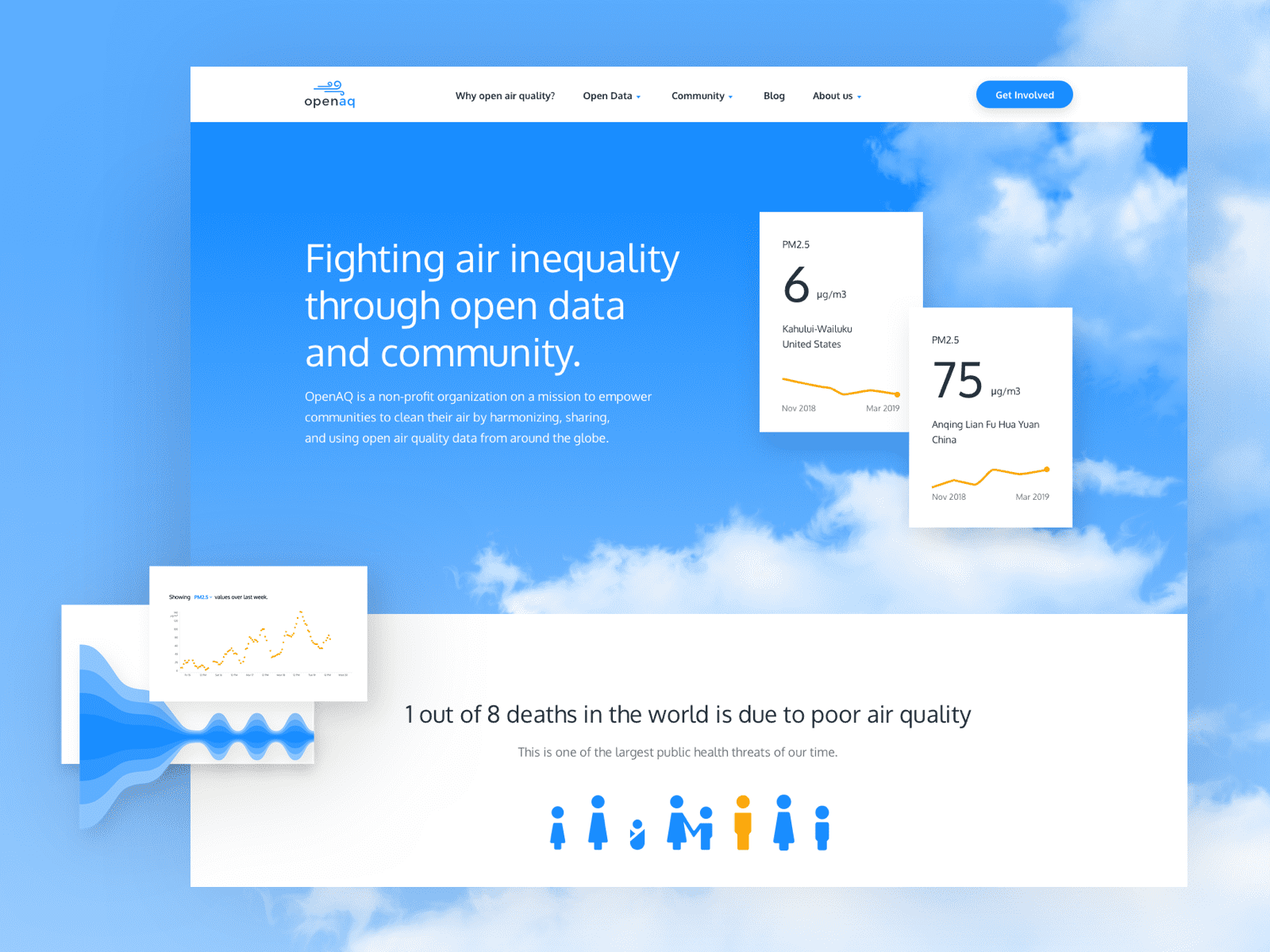 Fighting air inequality through open data.